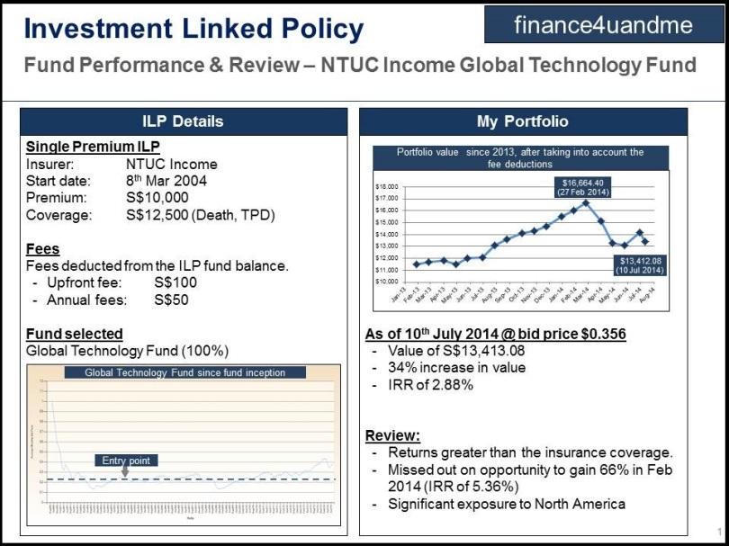 finance4uandme -ilp1