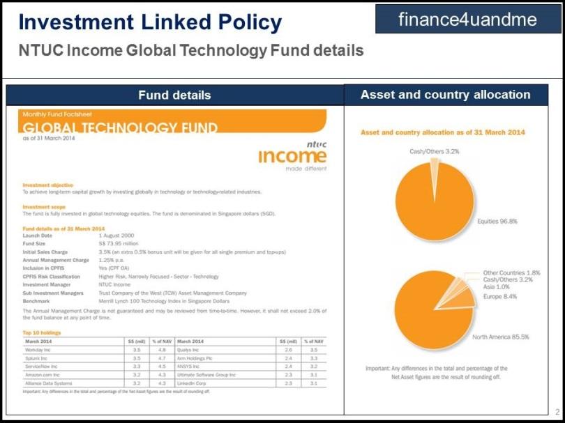 finance4uandme -ilp2